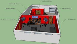 peredam suara studio musik mastering recording