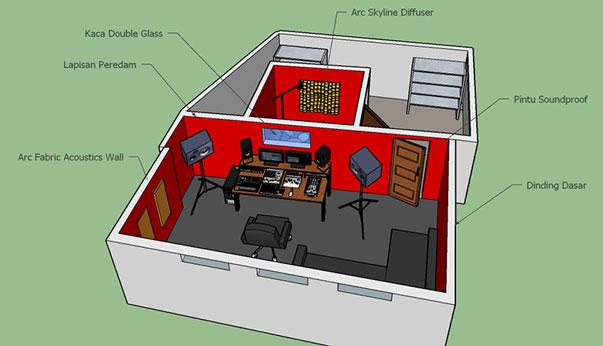 Peredam Suara dan Panel Akustik Pada Studio Musik, Broadcast Studio, Studio Radio, Studio Televisi, Podcast Studio