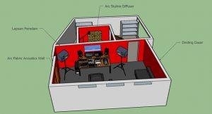 pembuatan peredam suara dan panel akustik studio musik