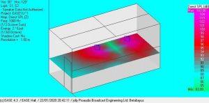 simulasi akustik ruangan