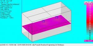 simulasi ruang akustik